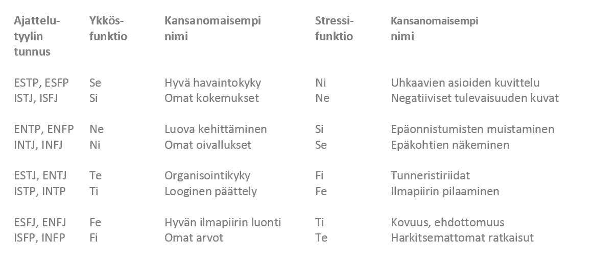 Artikkeli_Sisäinen valtapeli_kuva3